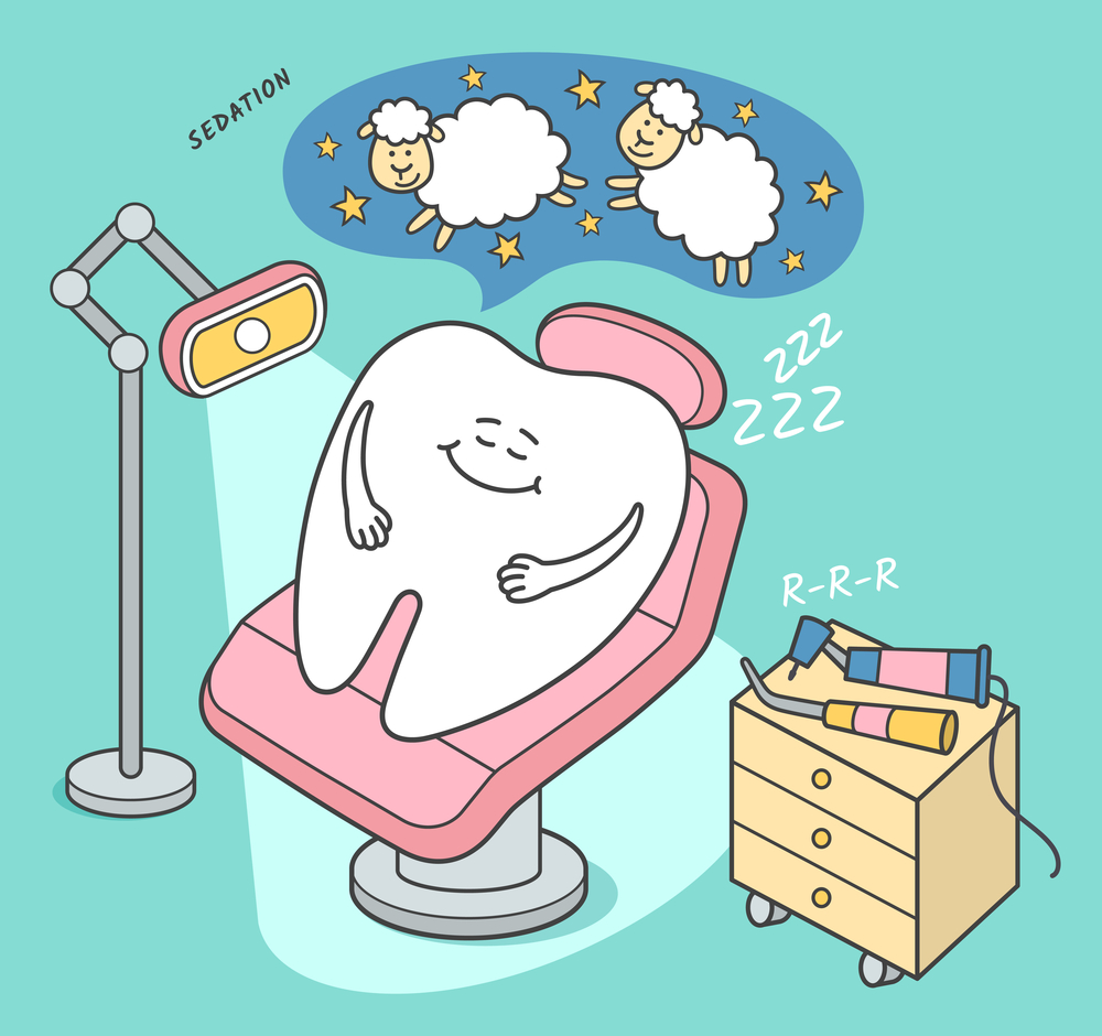 Which Form of Dental Sedation is Best?
